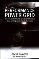 Performance Power Grid